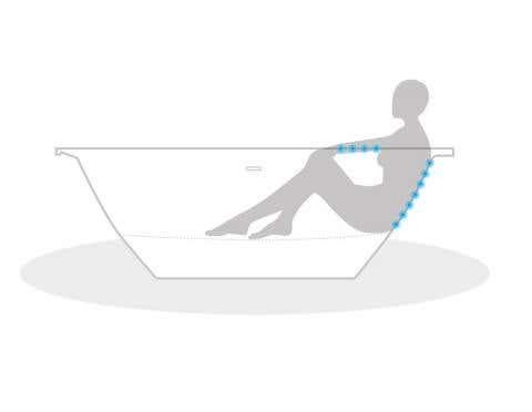 Ergonomische Badewanne derby